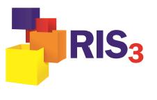 Logo RIS3